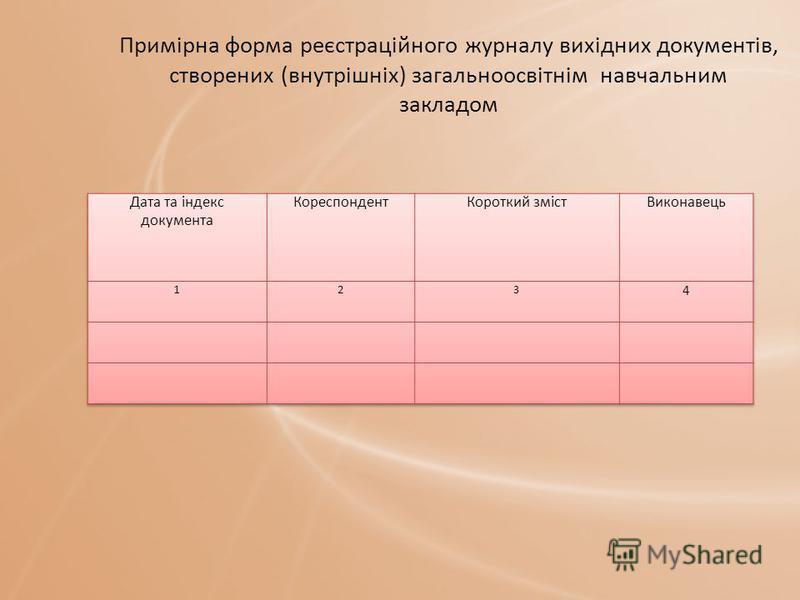Примірна форма реєстраційного журналу вихідних документів, створених (внутрішніх) загальноосвітнім навчальним закладом