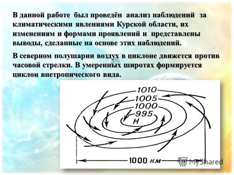В данной работе был проведён анализ наблюдений за климатическими явлениями Курской области, их изменениям и формами проявлений и представлены выводы, сделанные на основе этих наблюдений. В северном полушарии воздух в циклоне движется против часовой с