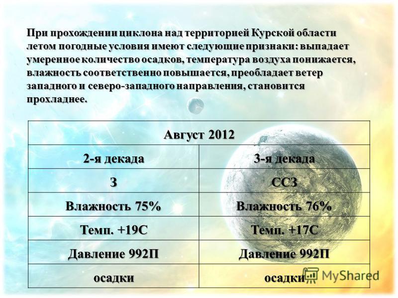 При прохождении циклона над территорией Курской области летом погодные условия имеют следующие признаки: выпадает умеренное количество осадков, температура воздуха понижается, влажность соответственно повышается, преобладает ветер западного и северо-