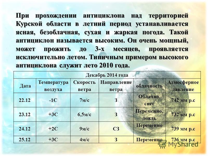 При прохождении антициклона над территорией Курской области в летний период устанавливается ясная, безоблачная, сухая и жаркая погода. Такой антициклон называется высоким. Он очень мощный, может прожить до 3-х месяцев, проявляется исключительно летом