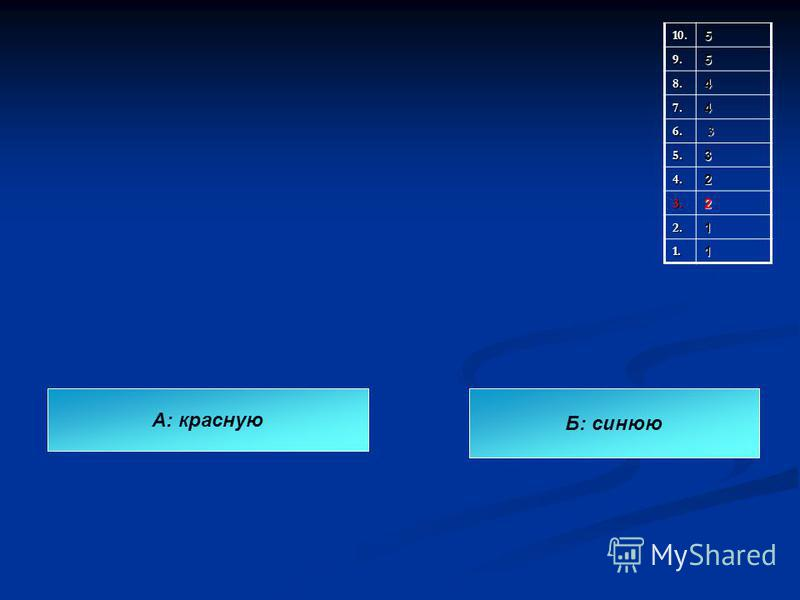 10.5 9.5 8.4 7.4 6. 3 5.3 4.2 3.2 2.1 1.1 А: красную Б: синюю