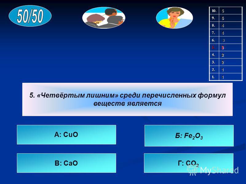 5. «Четвёртым лишним» среди перечисленных формул веществ является А: CuO В: CaOГ: CO 2 Б: Fe 2 O 3 10.59.5 8.4 7.4 6. 3 5.3 4.2 3.2 2.1 1.1