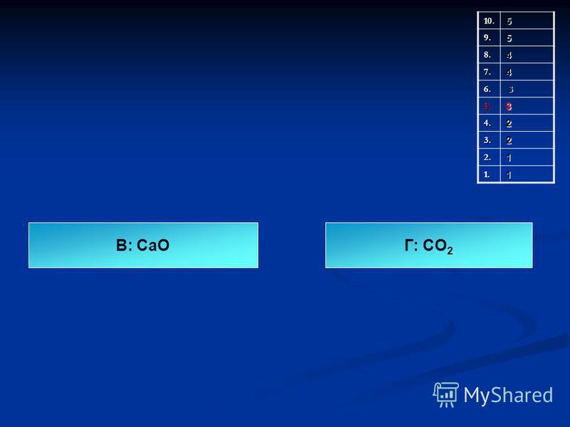 В: CaO Г: CO 2 10.59.5 8.4 7.4 6. 3 5.3 4.2 3.2 2.1 1.1