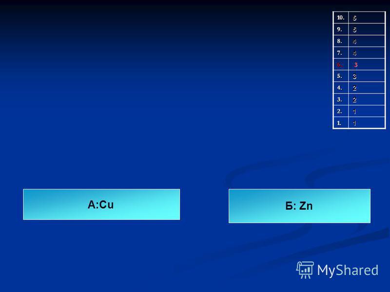 10.5 9.5 8.4 7.4 6. 3 5.3 4.2 3.2 2.1 1.1 A:Cu Б: Zn
