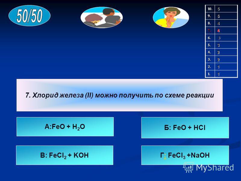 7. Хлорид железа (II) можно получить по схеме реакции А:FeO + H 2 O В: FeCl 2 + KOHГ: FeCl 3 +NaOH Б: FeO + HCl 10.59.5 8.4 7.4 6. 3 5.3 4.2 3.2 2.1 1.1