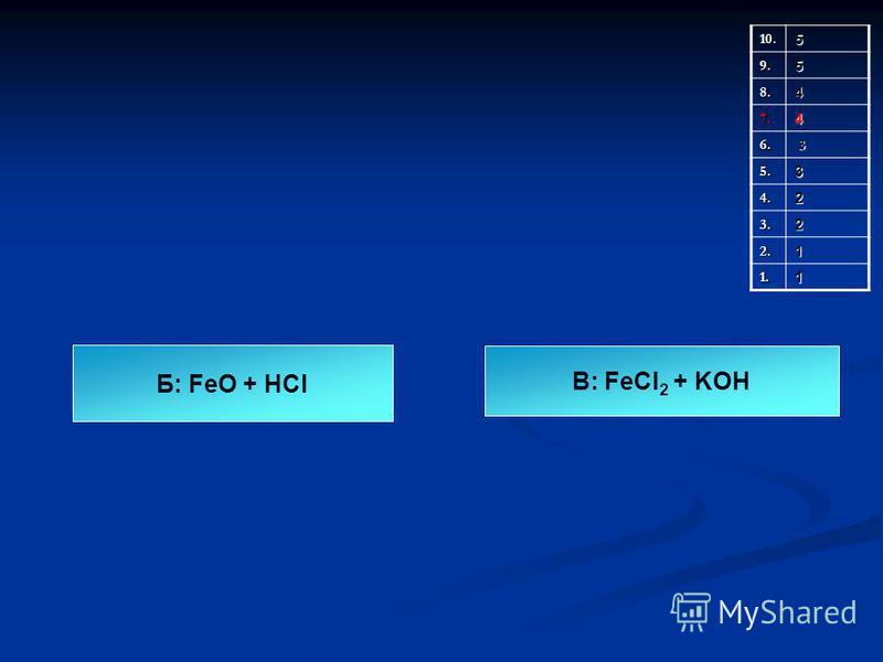 10.5 9.5 8.4 7.4 6. 3 5.3 4.2 3.2 2.1 1.1 Б: FeO + HCl В: FeCl 2 + KOH