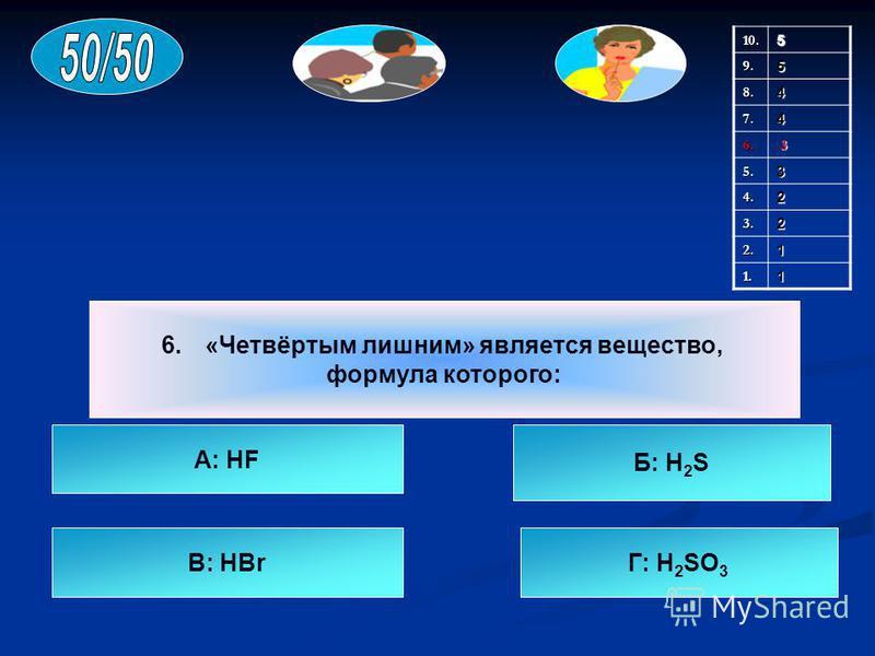 6.«Четвёртым лишним» является вещество, формула которого: А: HF В: HBrГ: H 2 SO 3 Б: H 2 S 10.59.5 8.4 7.4 6. 3 5.3 4.2 3.2 2.1 1.1
