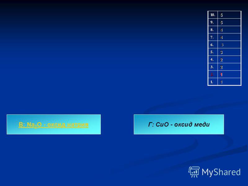 10.5 9.5 8.4 7.4 6. 3 5.3 4.2 3.2 2.1 1.1 В: Na 2 O - оксид натрия Г: CuO - оксид меди