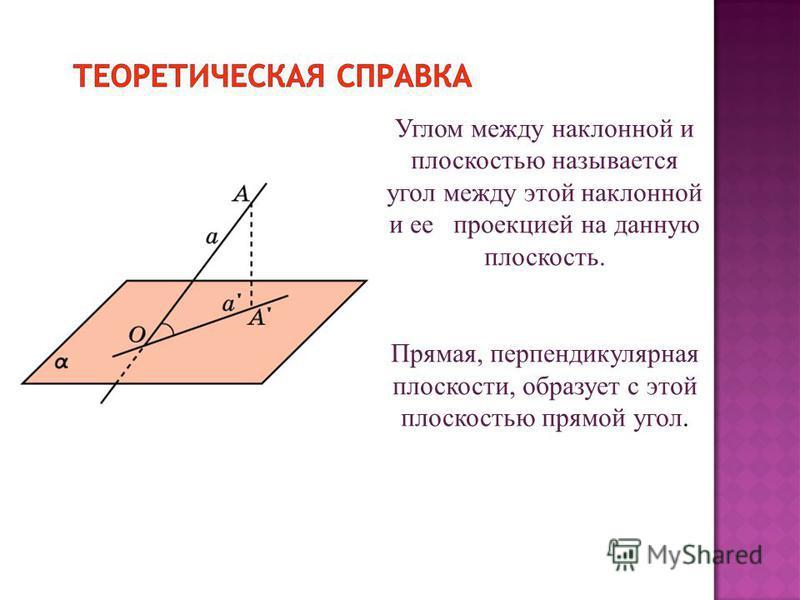 Углом между наклонной и плоскостью называется угол между этой наклонной и ее проекцией на данную плоскость. Прямая, перпендикулярная плоскости, образует с этой плоскостью прямой угол.