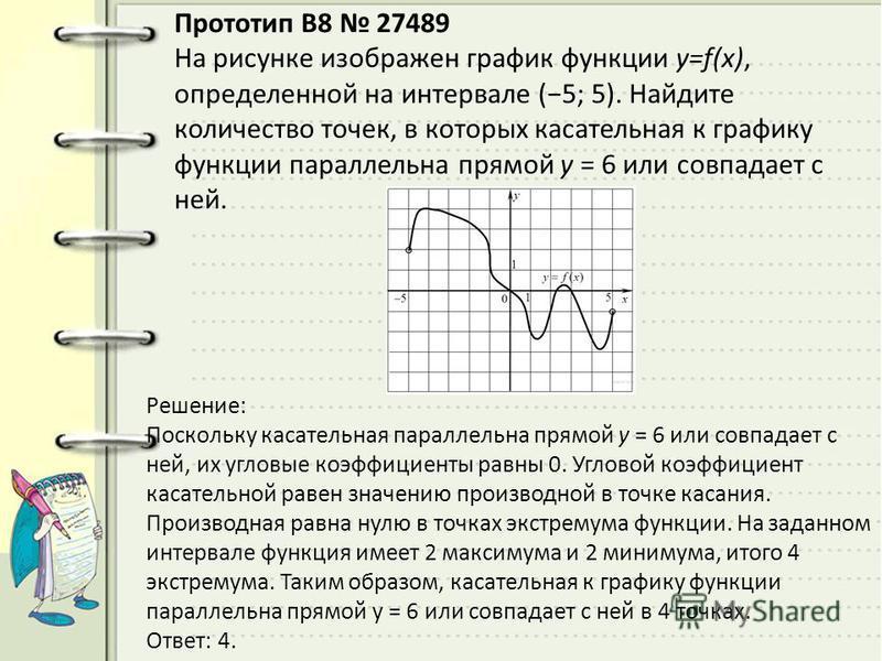 Прототип B8 27489 На рисунке изображен график функции y=f(x), определенной на интервале (5; 5). Найдите количество точек, в которых касательная к графику функции параллельна прямой y = 6 или совпадает с ней. Решeние: Поскольку касательная параллельна