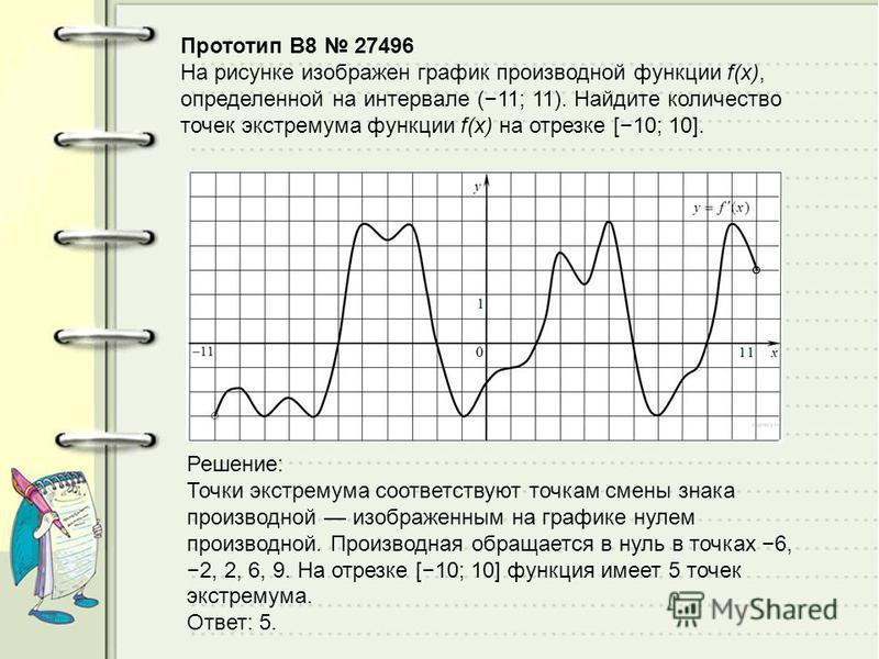 Прототип B8 27496 На рисунке изображен график производной функции f(x), определенной на интервале (11; 11). Найдите количество точек экстремума функции f(x) на отрезке [10; 10]. Решeние: Точки экстремума соответствуют точкам смены знака производной и