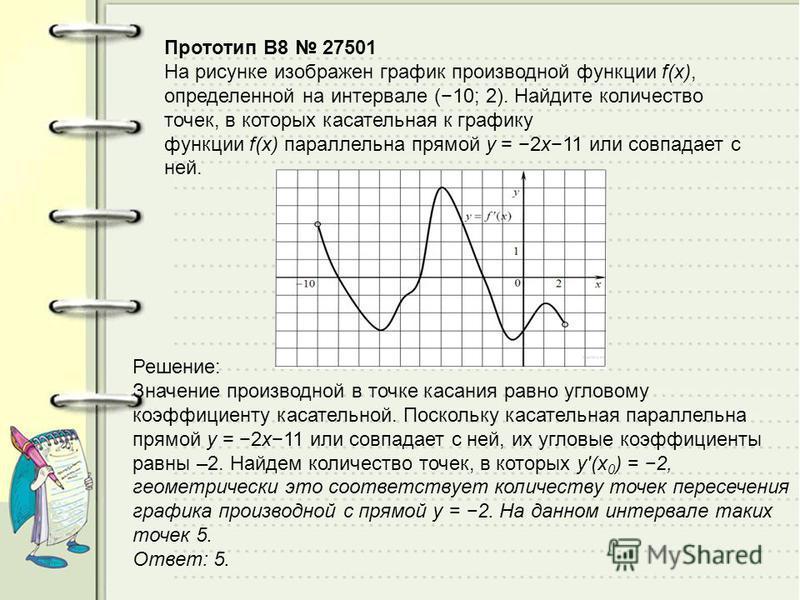 Прототип B8 27501 На рисунке изображен график производной функции f(x), определенной на интервале (10; 2). Найдите количество точек, в которых касательная к графику функции f(x) параллельна прямой y = 2x11 или совпадает с ней. Решeние: Значение произ