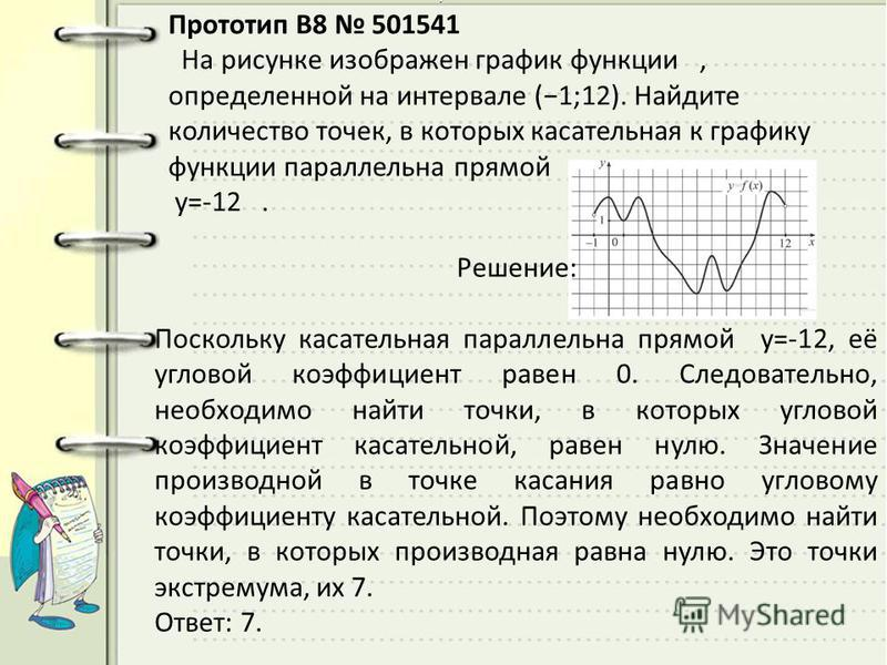 Прототип B8 501541 На рисунке изображен график функции, определенной на интервале (1;12). Найдите количество точек, в которых касательная к графику функции параллельна прямой y=-12. Решeние: Поскольку касательная параллельна прямой y=-12, её угловой