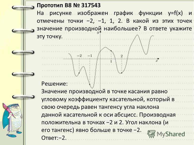 Прототип B8 317543 На рисунке изображен график функции y=f(x) и отмечены точки 2, 1, 1, 2. В какой из этих точек значение производной наибольшее? В ответе укажите эту точку. Решeние: Значение производной в точке касания равно угловому коэффициенту ка