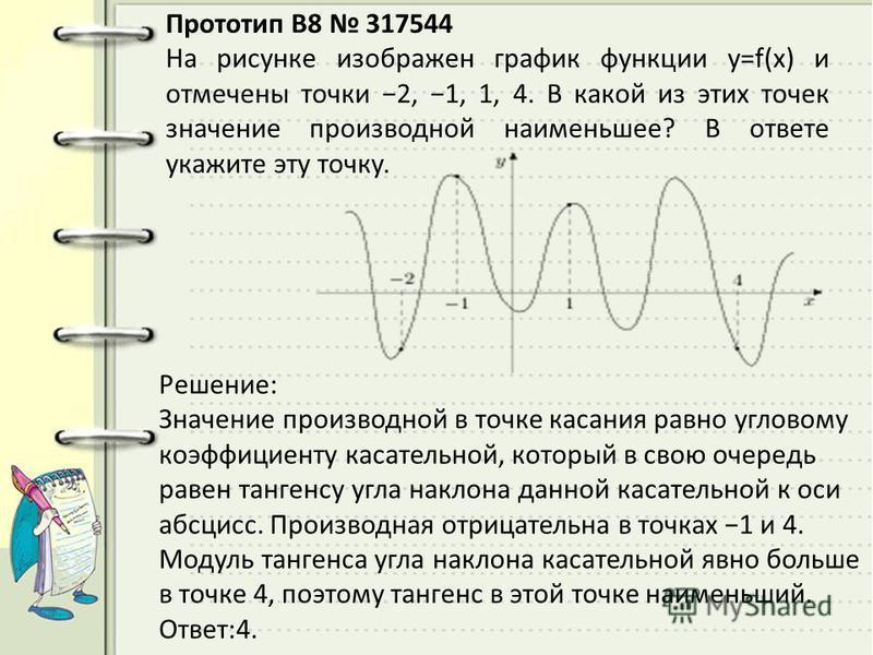 Прототип B8 317544 На рисунке изображен график функции y=f(x) и отмечены точки 2, 1, 1, 4. В какой из этих точек значение производной наименьшее? В ответе укажите эту точку. Решeние: Значение производной в точке касания равно угловому коэффициенту ка