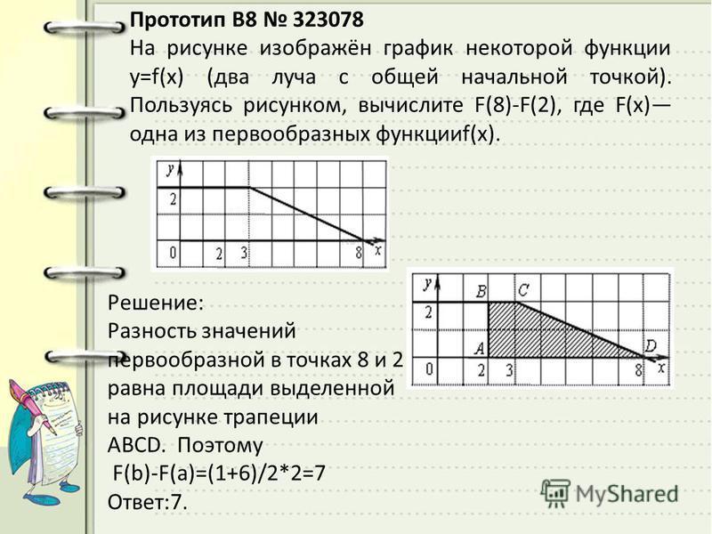 Прототип B8 323078 На рисунке изображён график некоторой функции y=f(x) (два луча с общей начальной точкой). Пользуясь рисунком, вычислите F(8)-F(2), где F(x) одна из первообразных функцииf(x). Решение: Разность значений первообразной в точках 8 и 2