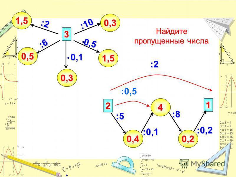 1 0,3 0,4 1,5 0,3 0,5 1,5 3 :2 4 0,2 2 :10 Найдите пропущенные числа :60,1 0,5 :0,2 :8 :0,1 :5 :2 :0,5
