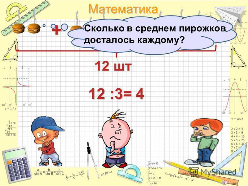 Математика 12 шт + + 12 :3= 4 Сколько в среднем пирожков досталось каждому?