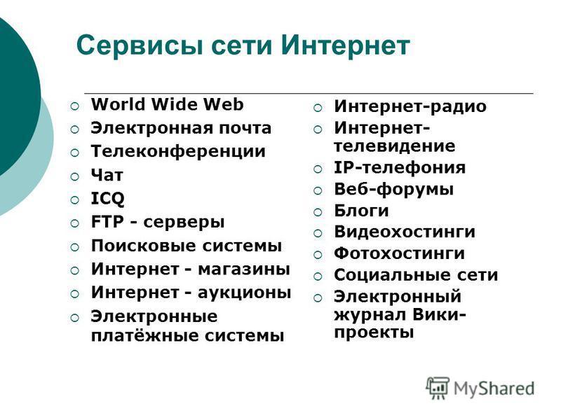 Сервисы сети Интернет World Wide Web Электронная почта Телеконференции Чат ICQ FTP - серверы Поисковые системы Интернет - магазины Интернет - аукционы Электронные платёжные системы Интернет-радио Интернет- телевидение IP-телефония Веб-форумы Блоги Ви