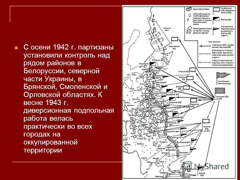 С осени 1942 г. партизаны установили контроль над рядом районов в Белоруссии, северной части Украины, в Брянской, Смоленской и Орловской областях. К весне 1943 г. диверсионная подпольная рапота велась практически во всех городах на оккупированной тер