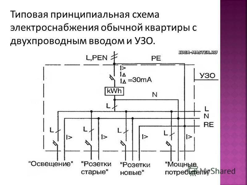 Типовая принципиальная схема электроснабжения обычной квартиры с двухпроводным вводом и УЗО.