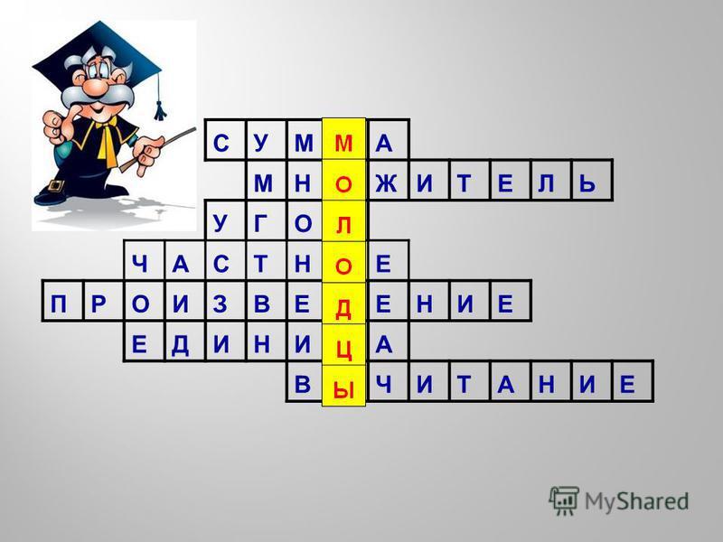 52 м 28 м Выбери нужную формулу и реши задачу Р = (52 + 28) х 2 = 160 см P = (a + b) х 2S = a х b
