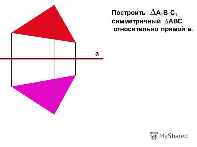 а А В С Построить А 1 В 1 С 1, симметричный АВС относительно прямой а. А1А1 В1В1 С1С1 Как можно проверить равенство полученных треугольников? Вывод: осевая симметрия является движением. АВС=А 1 В 1 С 1