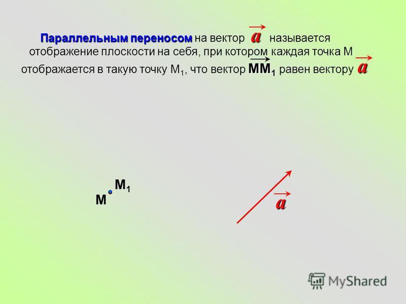 М Параллельным переносом Параллельным переносом на вектор называется отображение плоскости на себя, при котором каждая точка М ММ 1 отображается в такую точку М 1, что вектор ММ 1 равен векторуaa a М1М1