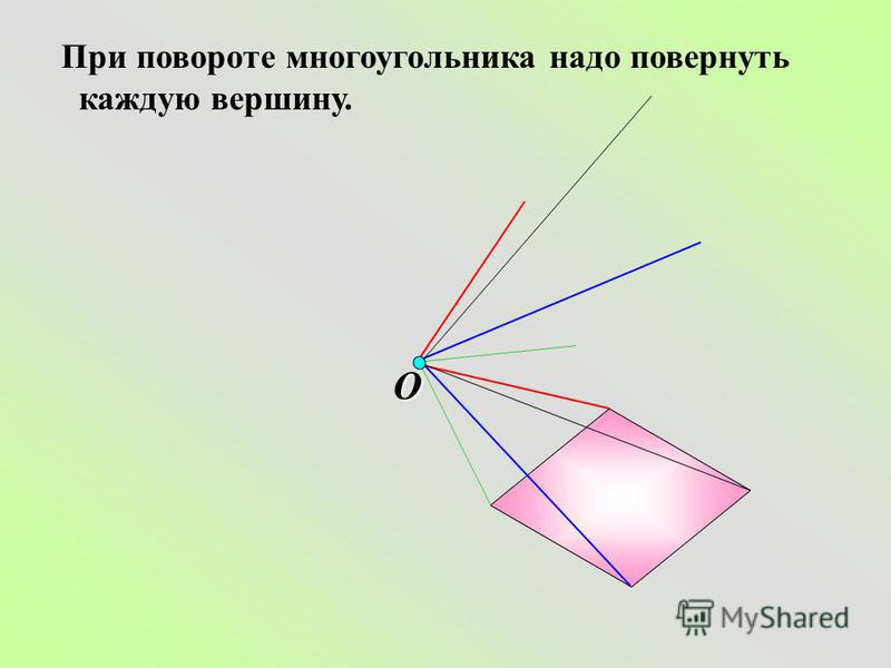 O При повороте многоугольника надо повернуть каждую вершину.