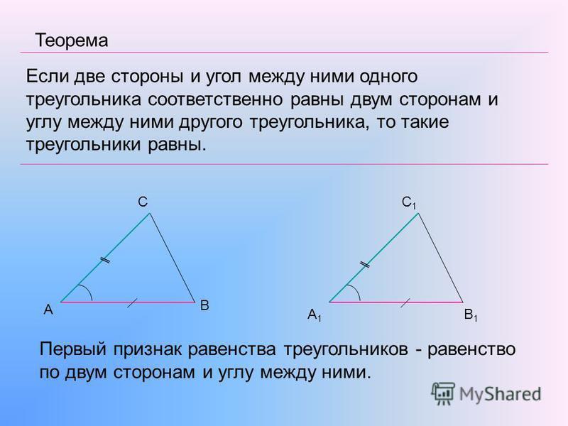 Теорема Если две стороны и угол между ними одного треугольника соответственно равны двум сторонам и углу между ними другого треугольника, то такие треугольники равны. B А С А1А1 C1C1 B1B1 Первый признак равенства треугольников - равенство по двум сто