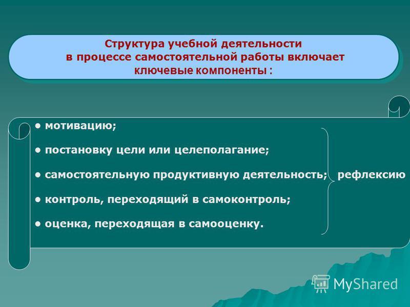 Структура учебной деятельности в процессе самостоятельной работы включает ключевые компоненты : Структура учебной деятельности в процессе самостоятельной работы включает ключевые компоненты : мотивацию; постановку цели или целеполагание; самостоятель