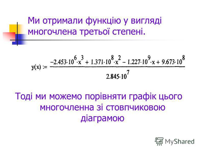 Ми отримали функцію у вигляді многочлена третьої степені. Тоді ми можемо порівняти графік цього многочленна зі стовпчиковою діаграмою