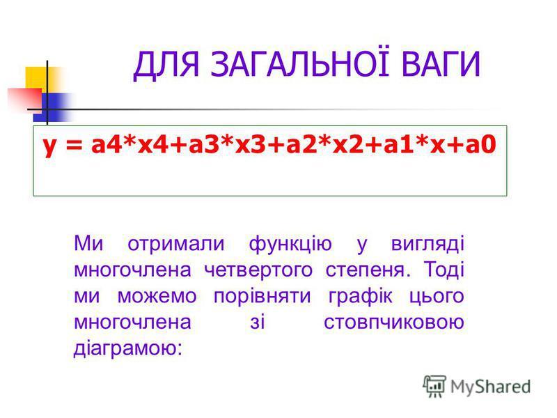 ДЛЯ ЗАГАЛЬНОЇ ВАГИ Ми отримали функцію у вигляді многочлена четвертого степеня. Тоді ми можемо порівняти графік цього многочлена зі стовпчиковою діаграмою: у = а4*х4+а3*х3+а2*х2+а1*х+а0