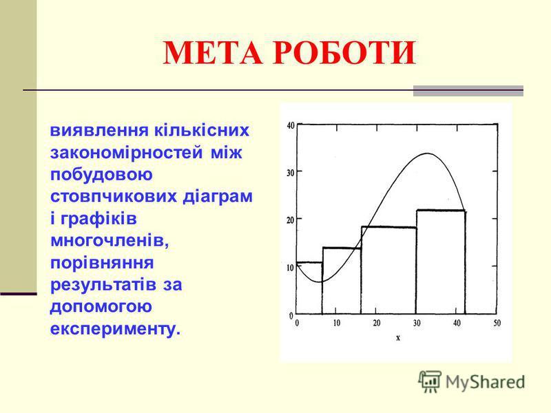 МЕТА РОБОТИ виявлення кількісних закономірностей між побудовою стовпчикових діаграм і графіків многочленів, порівняння результатів за допомогою експерименту.