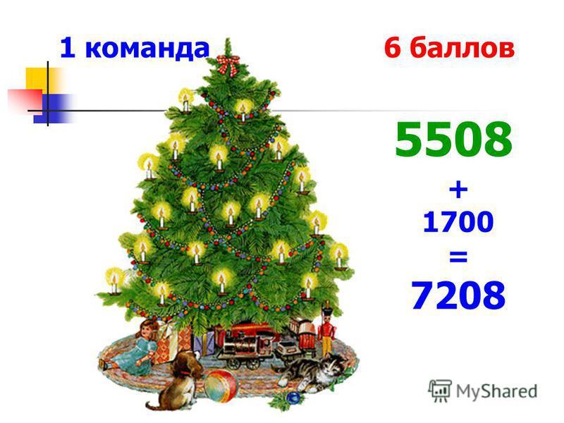 1 команда 6 баллов 5508 + 1700 = 7208