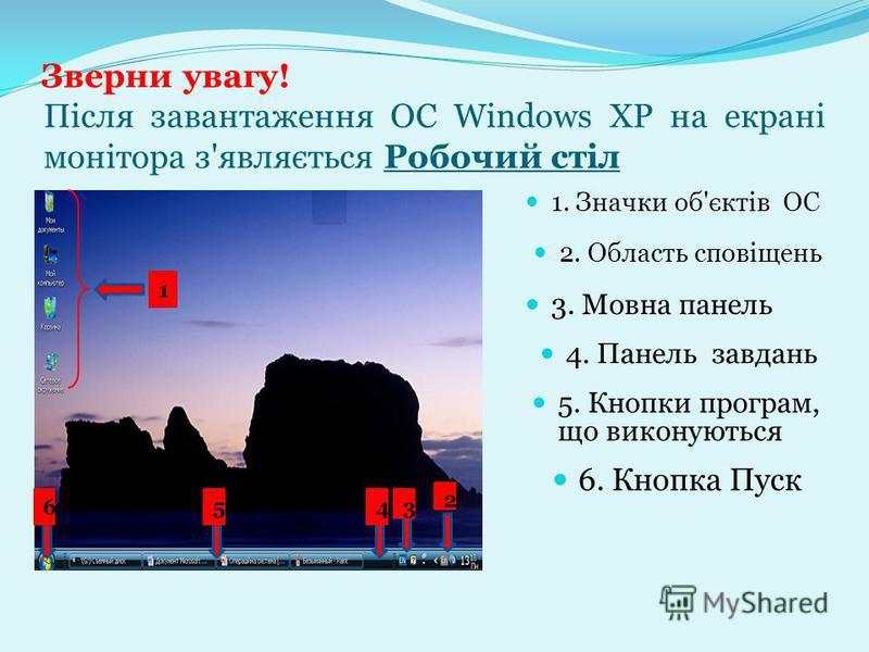 Після завантаження ОС Windows XP на екрані монітора з'являється Робочий стіл 1. Значки об'єктів ОС Зверни увагу! 1 2 2. Область сповіщень 3 3. Мовна панель 4 4. Панель завдань 5 5. Кнопки програм, що виконуються 6 6. Кнопка Пуск