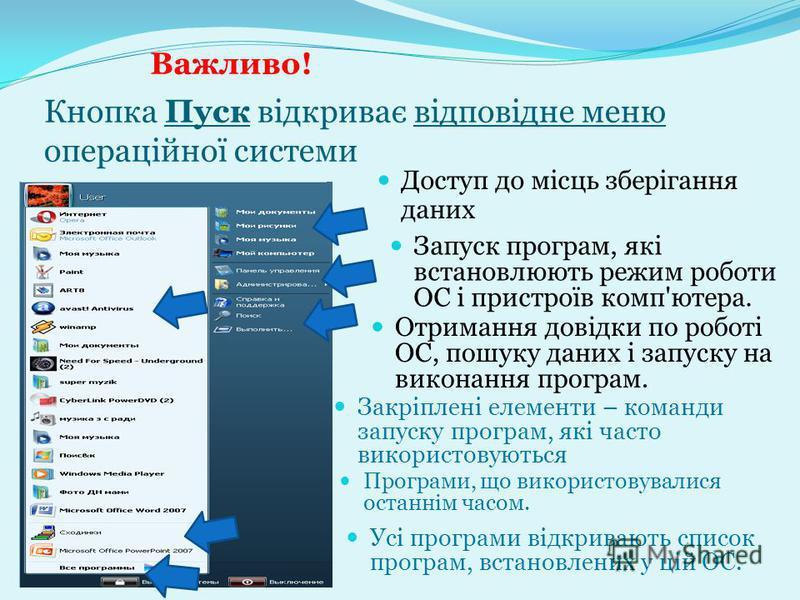 Кнопка Пуск відкриває відповідне меню операційної системи Доступ до місць зберігання даних Важливо! Запуск програм, які встановлюють режим роботи ОС і пристроїв комп'ютера. Отримання довідки по роботі ОС, пошуку даних і запуску на виконання програм.