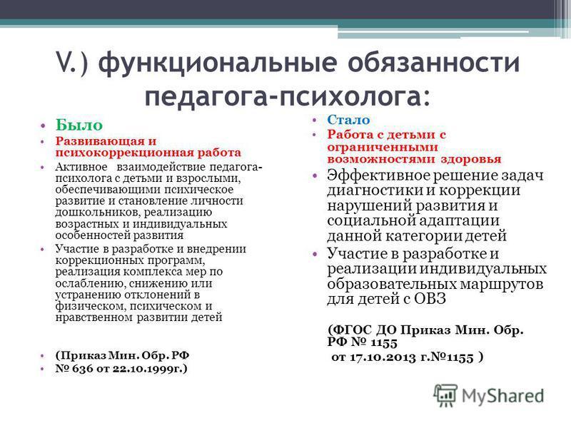 функциональные обязанности школьного психолога по фгос