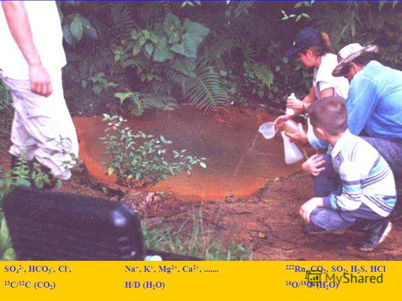 Instituto Colombiano de Geología y Minería INGEOMINAS República de Colombia SO 4 2-, HCO 3 -, Cl -, Na +, K +, Mg 2+, Ca 2+,....... 222 Rn, CO 2, SO 2, H 2 S, HCl 13 C/ 12 C (CO 2 )H/D (H 2 O) 16 O/ 18 O (H 2 O)