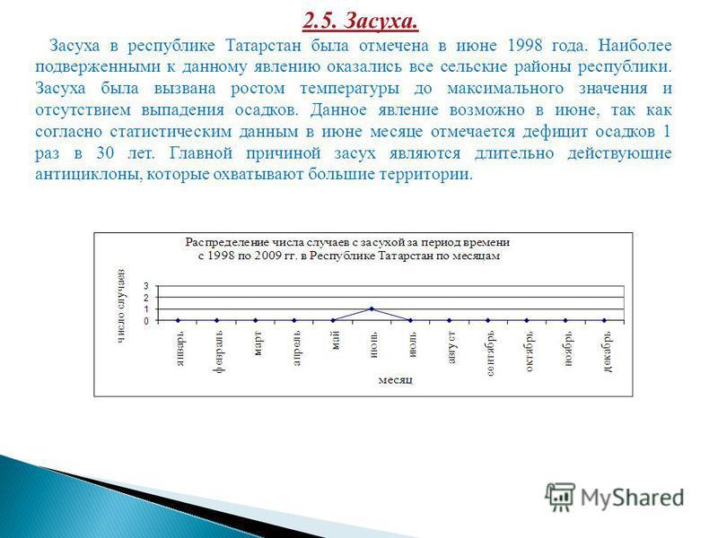 2.5. Засуха. Засуха в республике Татарстан была отмечена в июне 1998 года. Наиболее подверженными к данному явлению оказались все сельские районы республики. Засуха была вызвана ростом температуры до максимального значения и отсутствием выпадения оса