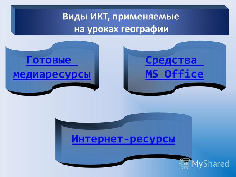 Виды ИКТ, применяемые на уроках географии Готовые медиа ресурсы Средства MS Office Интернет-ресурсы