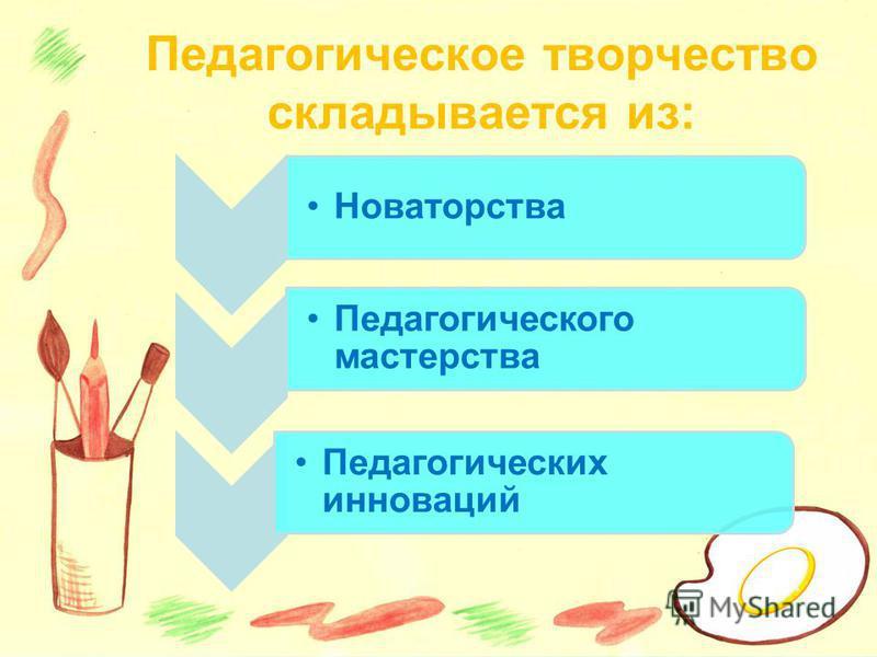 Педагогическое творчество складывается из: Новаторства Педагогического мастерства Педагогических инноваций