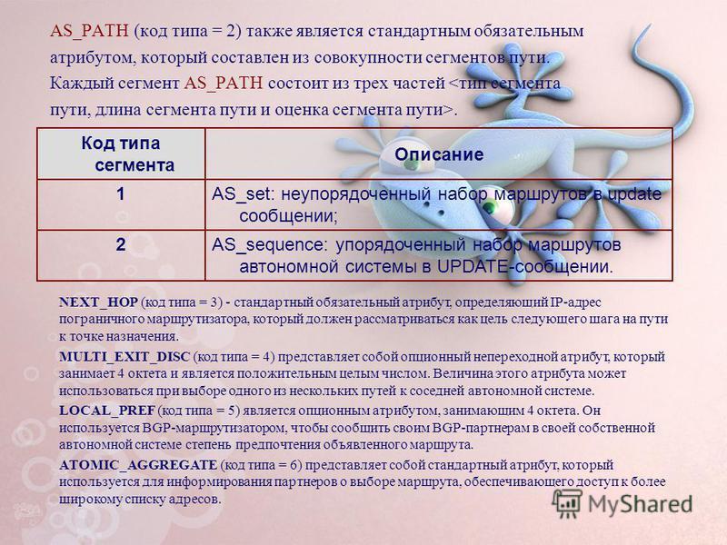 AS_PATH (код типа = 2) также является стандартным обязательным атрибутом, который составлен из совокупности сегментов пути. Каждый сегмент AS_PATH состоит из трех частей <тип сегмента пути, длина сегмента пути и оценка сегмента пути>. AS_sequence: уп