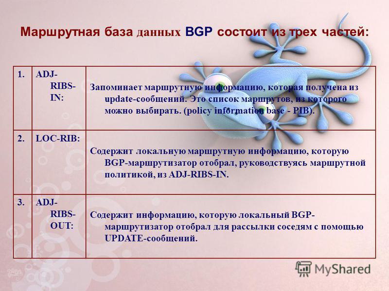 Маршрутная база данных BGP состоит из трех частей: Содержит информацию, которую локальный BGP- маршрутизатор отобрал для рассылки соседям с помощью UPDATE-сообщений. ADJ- RIBS- OUT: 3. Содержит локальную маршрутную информацию, которую BGP-маршрутизат