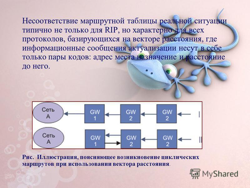Несоответствие маршрутной таблицы реальной ситуации типично не только для RIP, но характерно для всех протоколов, базирующихся на векторе расстояния, где информационные сообщения актуализации несут в себе только пары кодов: адрес места назначение и р