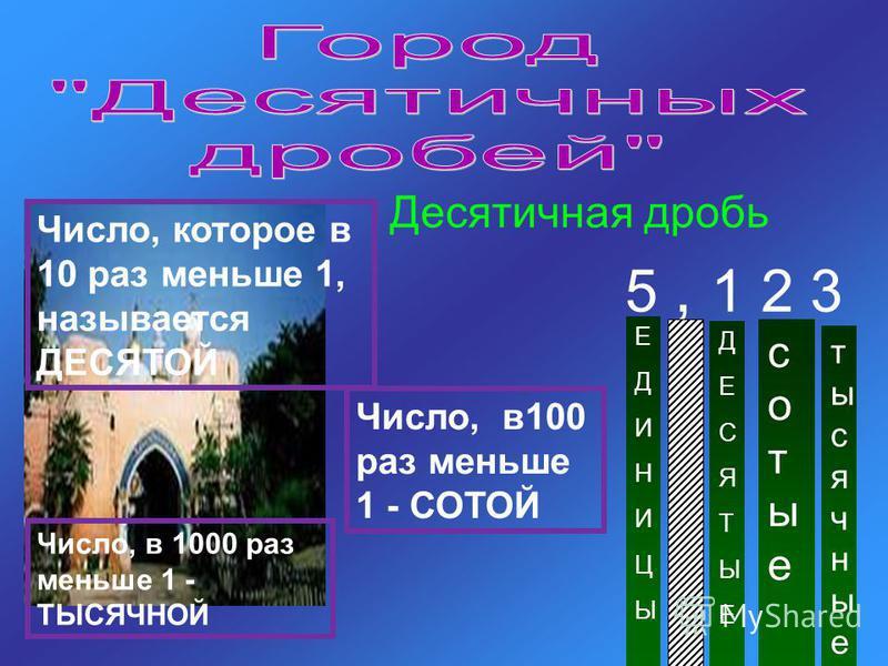 Десятичная дробь 5, 1 2 3 ЕДИНИЦЫЕДИНИЦЫ ДЕСЯТЫЕДЕСЯТЫЕ сотыесотые тысячные Число, которое в 10 раз меньше 1, называется ДЕСЯТОЙ Число, в 100 раз меньше 1 - СОТОЙ Число, в 1000 раз меньше 1 - ТЫСЯЧНОЙ