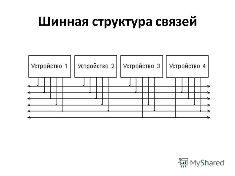 Шинная структура связей