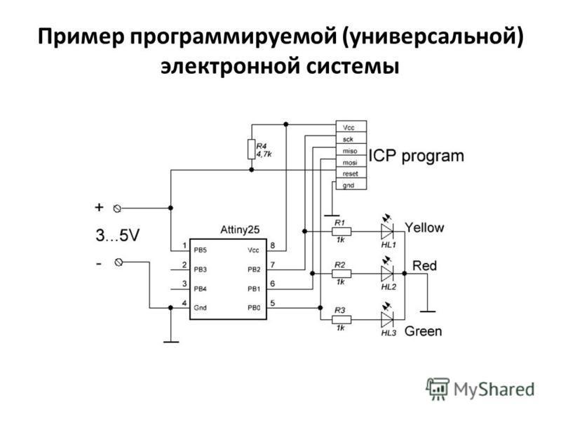 Пример программируемой (универсальной) электронной системы