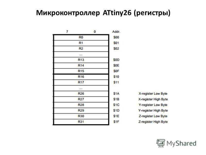 Микроконтроллер ATtiny26 (регистры)