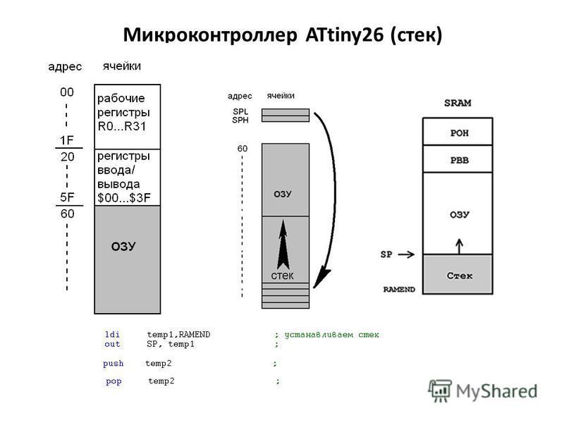 Микроконтроллер ATtiny26 (стек)